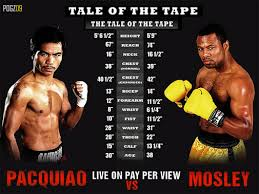 on Pacquiao vs Mosley live
