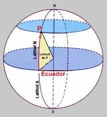 external image latitud.jpg
