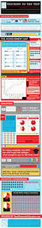 cool teacher infographics teachhub