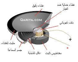 دروس مجال الظواهر الكهربائية  Images?q=tbn:ANd9GcQ-9uxB-fxWGqqCe2aHtGNSXU9MJREuW7HZIFMhseNha1jDIGNIjAn8gJux