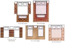 how to choose area rug size and shape coles fine flooring