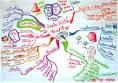 การเขียนแผนผังความคิด หรือแผนที่ความคิด (Mind Map)