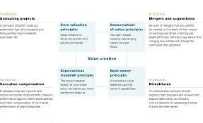 the ceo u0027s guide to corporate finance mckinsey u0026 company