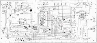 jeep cj wire diagram jeep free wiring diagrams