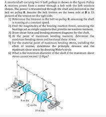 mechanical engineering archive february 14 2017 chegg com