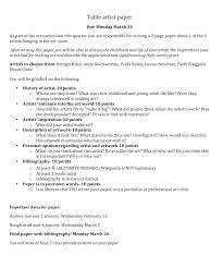 Compare Contrast Essay Outline Arts General Classroom