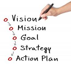 Strategic Business Planning   PM amp J Interior StrategicBusinessPlanning  Strategic business planning