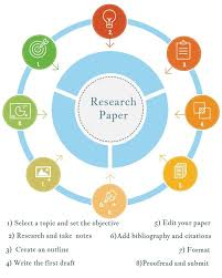 How to Write Research Paper Outline Template PDF
