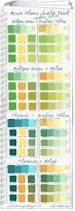 Color Swatches Paint by Best 20 Annie Sloan Colour Chart Ideas On Pinterest Annie Sloan