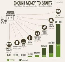 Starting A Business Plan Template Startup Business Plan Template For The Business Startups