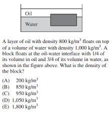 Example analysis essay APPLE Academie