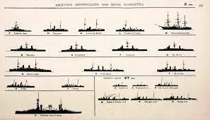 Argentine Navy