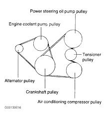 2001 hyundai elantra wiring diagram 2001 hyundai elantra wiring