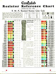Best Color Codes Dc Power Circuit Wiring Color Codes Label Id Systems Blog