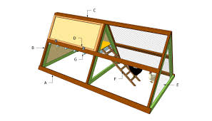 simple a frame chicken coop plans with chicken coop building plans