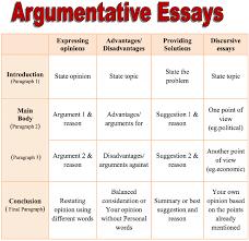 coursework tasks choose one