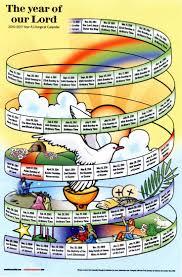 67 best liturgical calendar sundays and seasons images on