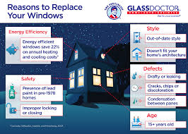 How To Replace A House Window How To Handle A Broken Window Before Replacement