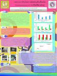 รายละเอียดการนำเสนอผลงานโครงงานวิทยาศาสตร์ | Sipsang's Biology Home