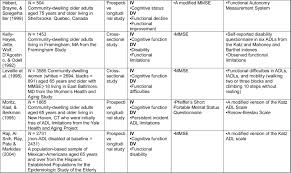 Literature review purchase   Dissertation consulting service     SlideShare
