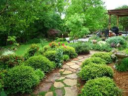 home design beautiful garden backyard landscape ideas also most