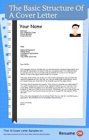 What To Put In A Cover Letter For A Cv 10 Cover Letter Samples And Templates