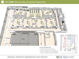 the highland foundation highland hospital university of