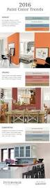 terracotta color scheme kitchen 2016 paint color trends bring a fresh new look into your home