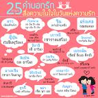 Bloggang.com : bobobull - คำบอกรัก 25 ภาษา สื่อความในใจในวันแห่ง ...