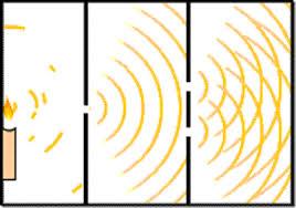 Propiedades de las ondas.  - Página 3 Images?q=tbn:ANd9GcQDuuMQwcOFxY1BPvYktrFQ1QOSJYwmvR26fYErGyfqz82x8JvY