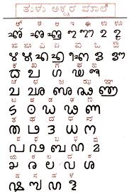 Tulu language