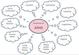 Attention Deficit Hyperactivity Disorder  Definition   helalinden com Helalinden com Attention Deficit Hyperactivity Disorder  Definition