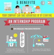 Writing A Cover Letter For An Internship Hiring Interns