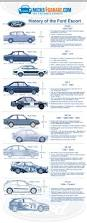 13 best infographics images on pinterest car car stuff and cars