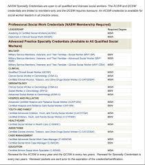 Linkedin Url On Resume Social Work Resume Sample U0026 Writing Guide Resume Genius