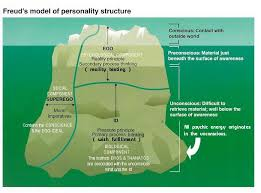 ideas about Freud Psychoanalytic Theory on Pinterest     Freud     s account of the unconscious  and the psychoanalytic therapy associated with it  is best illustrated by his famous tripartite model of the structure