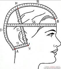 Как нарисовать головные уборы поэтапно,с помощью фото-схем в любой технике?