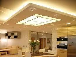 Home Design For Views Kitchen Ceiling Designs Home Planning Ideas 2017