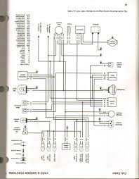 cub cadet 1330 wiring diagram cub cadet model 2135 wiring diagram