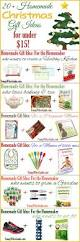 109 best bestfriend care package ideas images on pinterest gifts