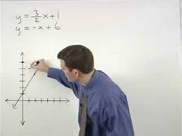 Prentice hall math homework help   Ict ocr coursework help viva sms tk Depo Provera Injection