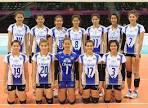 วอลเลย์บอลหญิงทีมชาติไทย - วิกิพีเดีย