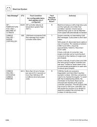 jlg wiring schematic g12 55a jlg telehandler error codes u2022 sharedw org
