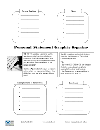 How to Avoid a Stereotypical Common App Essay