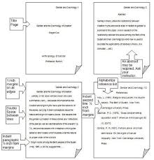 How to write a good research paper in apa format Refresh Miami Pinterest