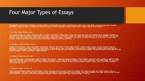 essay types  Ielts essay writing introduction  custom paper writing service essay writing daily activities essay writing for  rd graders Type an essay online