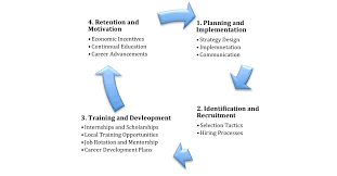 Literature review on job satisfaction     Apreender Review of literature of job satisfaction