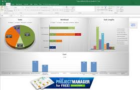 Project Cost Tracking Spreadsheet Guide To Excel Project Management Projectmanager Com