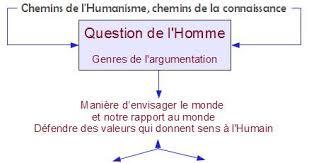 Classe de Premi  re STGM  Ann  e scolaire             Espace     Espace P  dagogique Contributif   Le Monde