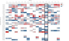 Excel Heat Map How To Make A